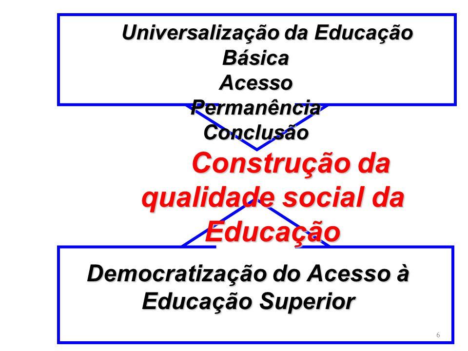 Construção da qualidade social da Educação Universalização da Educação Básica Universalização da Educação BásicaAcessoPermanênciaConclusão Democratiza