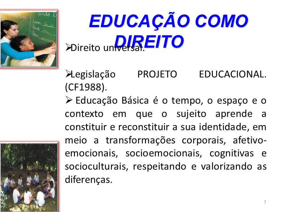 EDUCAÇÃO COMO DIREITO EDUCAÇÃO COMO DIREITO 7  Direito universal.  Legislação PROJETO EDUCACIONAL. (CF1988).  Educação Básica é o tempo, o espaço e