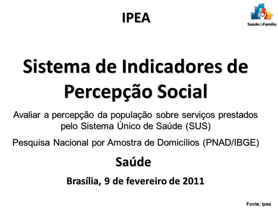 IPEA Sistema de Indicadores de Percepção Social Avaliar a percepção da população sobre serviços prestados pelo Sistema Único de Saúde (SUS) Pesquisa N