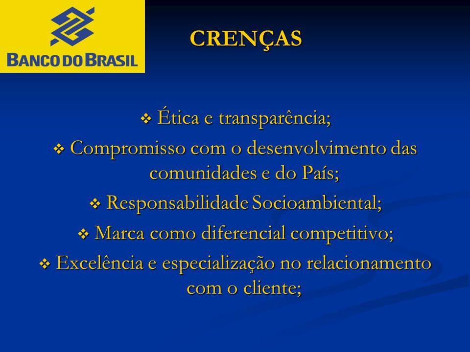 CRENÇAS CRENÇAS  Ética e transparência;  Compromisso com o desenvolvimento das comunidades e do País;  Responsabilidade Socioambiental;  Marca com