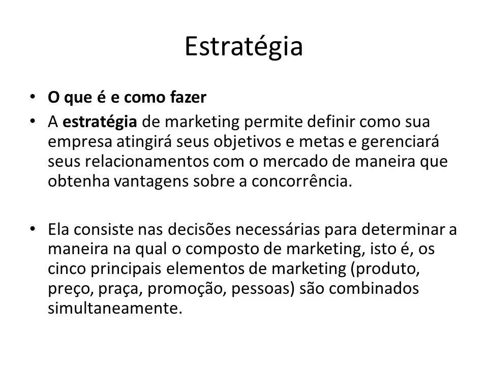 Estratégia O que é e como fazer A estratégia de marketing permite definir como sua empresa atingirá seus objetivos e metas e gerenciará seus relacionamentos com o mercado de maneira que obtenha vantagens sobre a concorrência.
