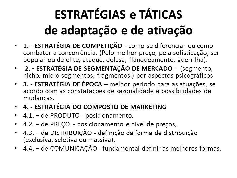 ESTRATÉGIAS e TÁTICAS de adaptação e de ativação 1.
