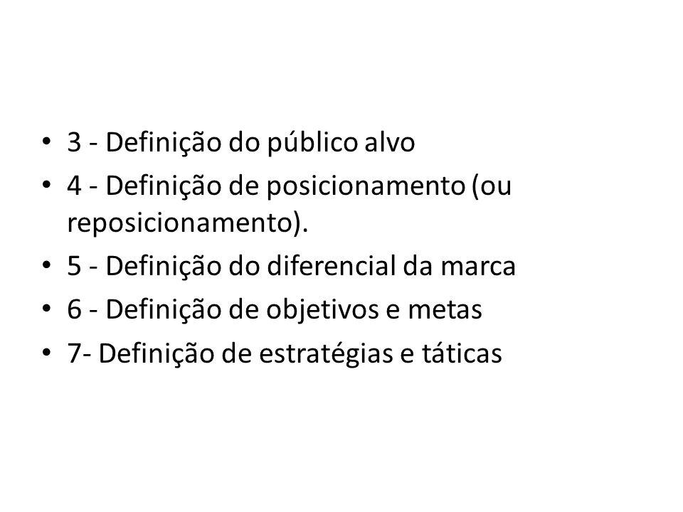 3 - Definição do público alvo 4 - Definição de posicionamento (ou reposicionamento).