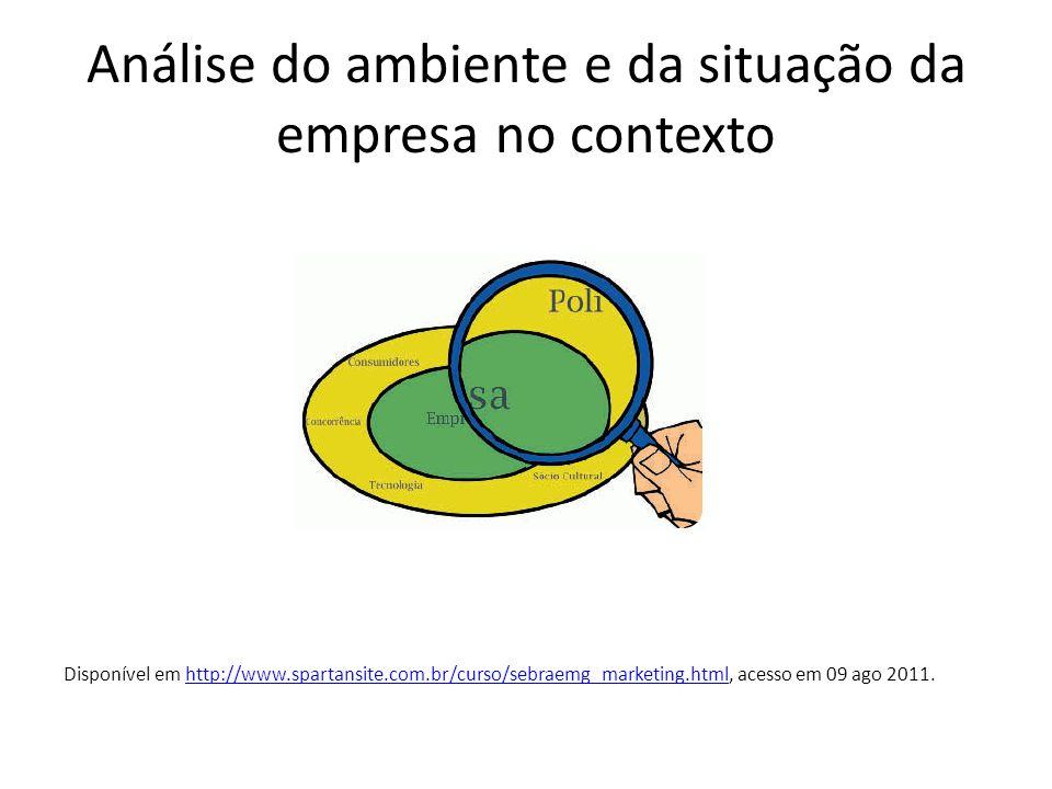Análise do ambiente e da situação da empresa no contexto Disponível em http://www.spartansite.com.br/curso/sebraemg_marketing.html, acesso em 09 ago 2011.http://www.spartansite.com.br/curso/sebraemg_marketing.html