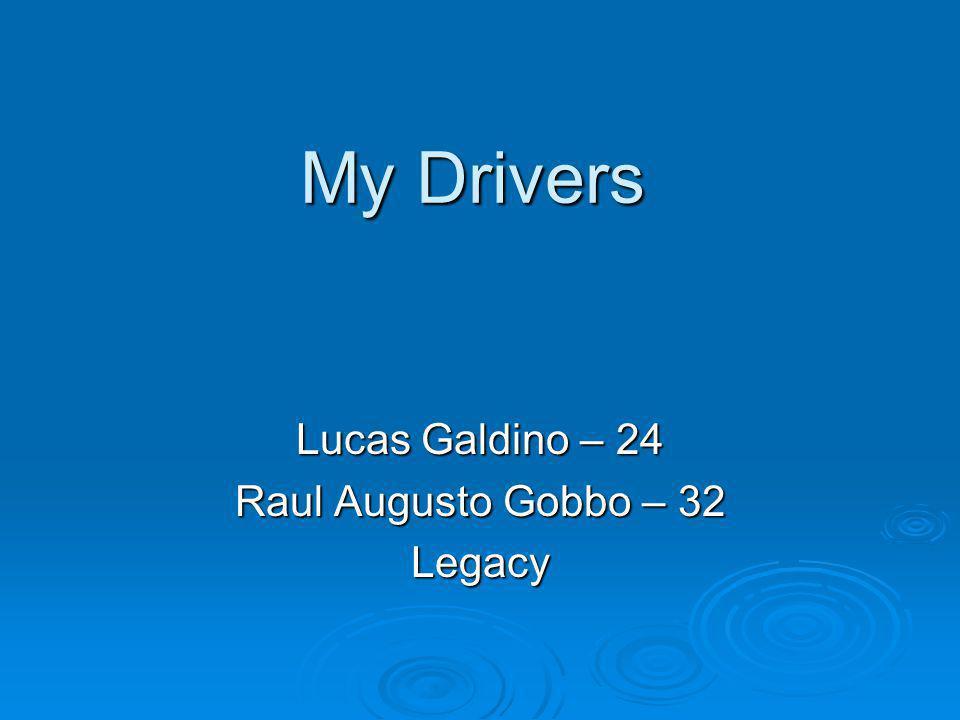 Introdução O que são Drivers.Pra quê são usados. O que são Drivers.