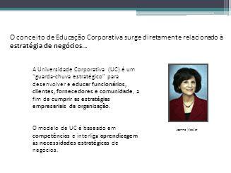 """A Universidade Corporativa (UC) é um """"guarda-chuva estratégico"""" para desenvolver e educar funcionários, clientes, fornecedores e comunidade, a fim de"""
