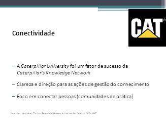 –A Caterpillar University foi um fator de sucesso da Caterpillar's Knowledge Network –Clareza e direção para as ações de gestão do conhecimento –Foco