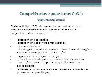 Chief Learning Officers Competências e papéis dos CLO´s Elkeles e Phillips (2006) distinguem o que consideram como fatores fundamentais para o CLO obt