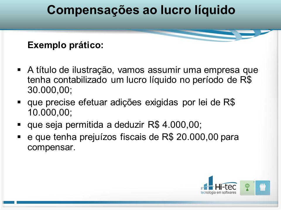 Compensações ao lucro líquido Exemplo prático:  A título de ilustração, vamos assumir uma empresa que tenha contabilizado um lucro líquido no período de R$ 30.000,00;  que precise efetuar adições exigidas por lei de R$ 10.000,00;  que seja permitida a deduzir R$ 4.000,00;  e que tenha prejuízos fiscais de R$ 20.000,00 para compensar.