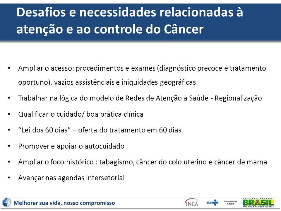 Desafios e necessidades relacionadas à atenção e ao controle do Câncer Ampliar o acesso: procedimentos e exames (diagnóstico precoce e tratamento opor