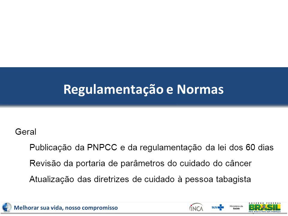 Regulamentação e Normas Geral Publicação da PNPCC e da regulamentação da lei dos 60 dias Revisão da portaria de parâmetros do cuidado do câncer Atualização das diretrizes de cuidado à pessoa tabagista