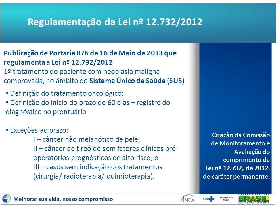 Regulamentação da Lei nº 12.732/2012 Publicação de Portaria 876 de 16 de Maio de 2013 que regulamenta a Lei nº 12.732/2012 1º tratamento do paciente c