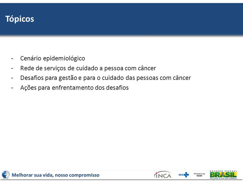 Tópicos -Cenário epidemiológico -Rede de serviços de cuidado a pessoa com câncer -Desafios para gestão e para o cuidado das pessoas com câncer -Ações para enfrentamento dos desafios