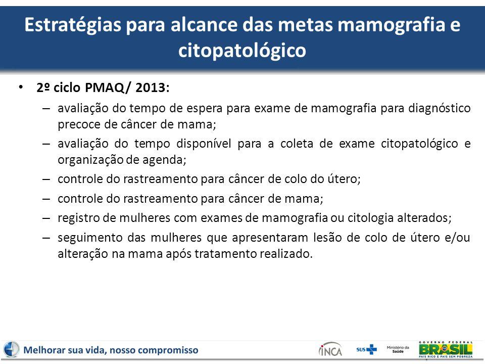 2º ciclo PMAQ/ 2013: – avaliação do tempo de espera para exame de mamografia para diagnóstico precoce de câncer de mama; – avaliação do tempo disponível para a coleta de exame citopatológico e organização de agenda; – controle do rastreamento para câncer de colo do útero; – controle do rastreamento para câncer de mama; – registro de mulheres com exames de mamografia ou citologia alterados; – seguimento das mulheres que apresentaram lesão de colo de útero e/ou alteração na mama após tratamento realizado.