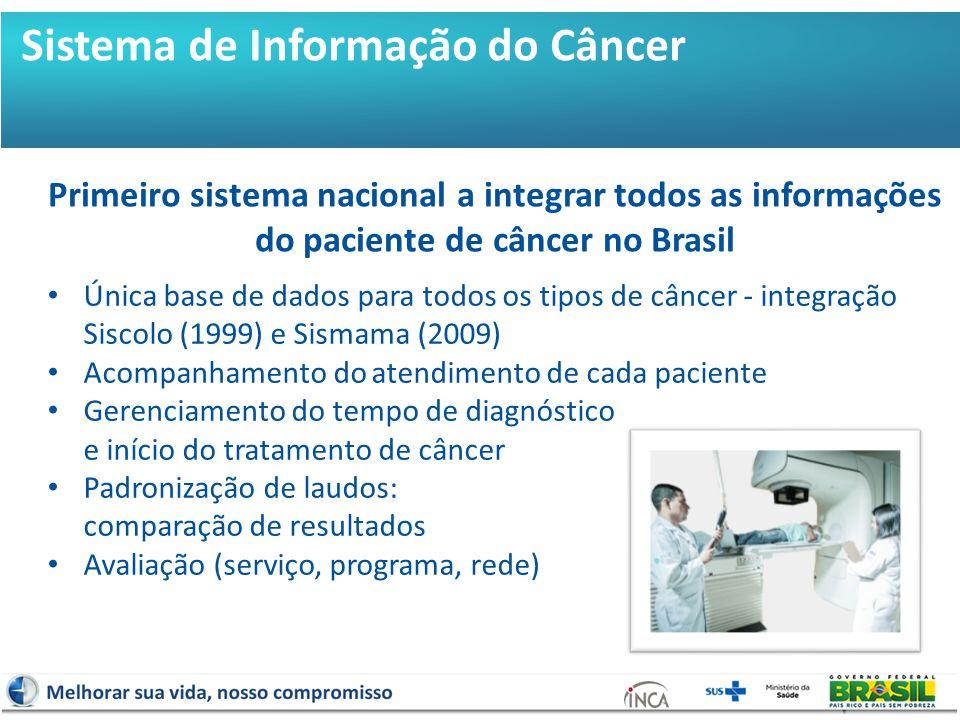 Sistema de Informação do Câncer Única base de dados para todos os tipos de câncer - integração Siscolo (1999) e Sismama (2009) Acompanhamento do atendimento de cada paciente Gerenciamento do tempo de diagnóstico e início do tratamento de câncer Padronização de laudos: comparação de resultados Avaliação (serviço, programa, rede) Primeiro sistema nacional a integrar todos as informações do paciente de câncer no Brasil