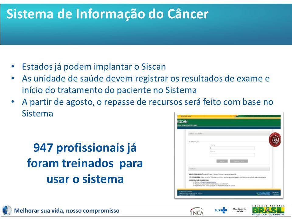 Sistema de Informação do Câncer Estados já podem implantar o Siscan As unidade de saúde devem registrar os resultados de exame e início do tratamento