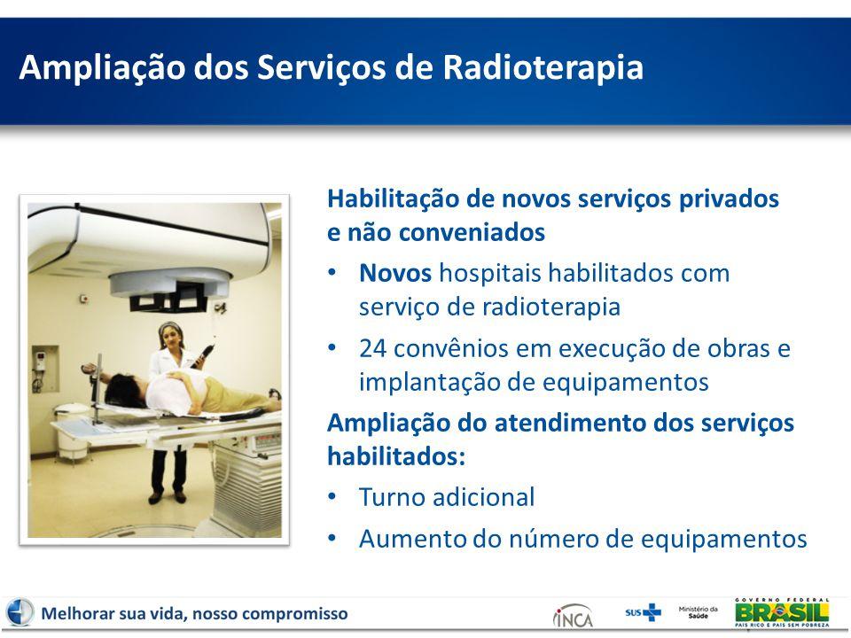 Ampliação dos Serviços de Radioterapia Habilitação de novos serviços privados e não conveniados Novos hospitais habilitados com serviço de radioterapi