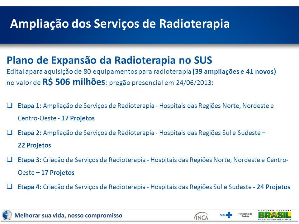Ampliação dos Serviços de Radioterapia Plano de Expansão da Radioterapia no SUS Edital apara aquisição de 80 equipamentos para radioterapia (39 ampliações e 41 novos) no valor de R$ 506 milhões : pregão presencial em 24/06/2013:  Etapa 1: Ampliação de Serviços de Radioterapia - Hospitais das Regiões Norte, Nordeste e Centro-Oeste - 17 Projetos  Etapa 2: Ampliação de Serviços de Radioterapia - Hospitais das Regiões Sul e Sudeste – 22 Projetos  Etapa 3: Criação de Serviços de Radioterapia - Hospitais das Regiões Norte, Nordeste e Centro- Oeste – 17 Projetos  Etapa 4: Criação de Serviços de Radioterapia - Hospitais das Regiões Sul e Sudeste - 24 Projetos