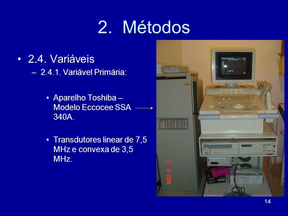 14 2.Métodos 2.4. Variáveis –2.4.1. Variável Primária: Aparelho Toshiba – Modelo Eccocee SSA 340A.
