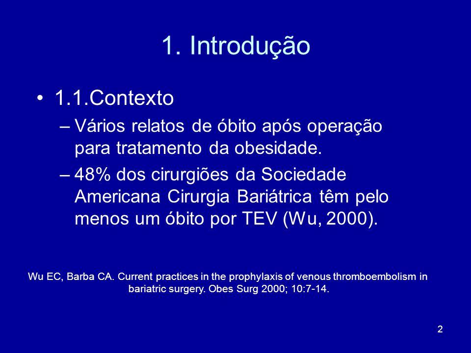 2 1.Introdução 1.1.Contexto –Vários relatos de óbito após operação para tratamento da obesidade.