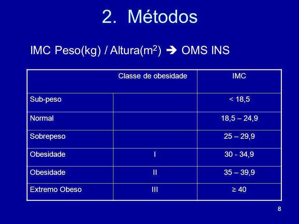 19 2.Métodos 2.5. Método Estatístico –2..5.1.