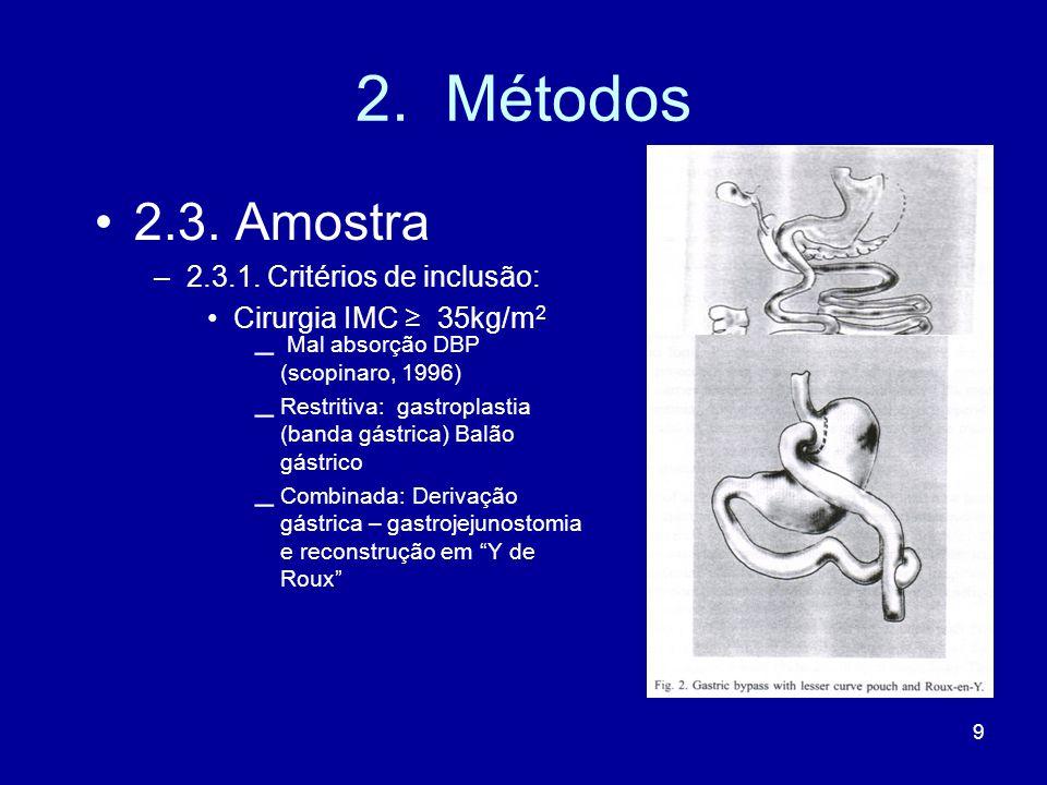 20 2.Métodos 2.5. Método Estatístico –2.5.2.