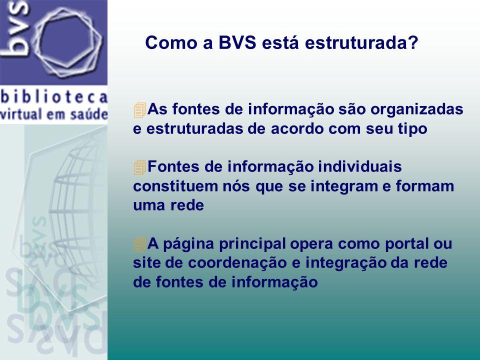 4As fontes de informação são organizadas e estruturadas de acordo com seu tipo 4Fontes de informação individuais constituem nós que se integram e formam uma rede 4A página principal opera como portal ou site de coordenação e integração da rede de fontes de informação Como a BVS está estruturada?