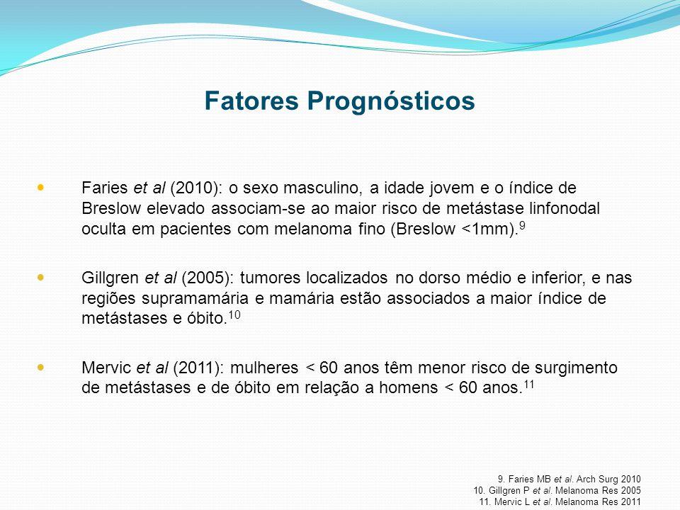 Fatores Prognósticos Faries et al (2010): o sexo masculino, a idade jovem e o índice de Breslow elevado associam-se ao maior risco de metástase linfonodal oculta em pacientes com melanoma fino (Breslow <1mm).