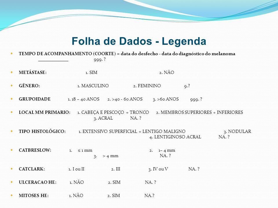 Folha de Dados - Legenda TEMPO DE ACOMPANHAMENTO (COORTE) = data do desfecho - data do diagnóstico do melanoma _____________ 999.