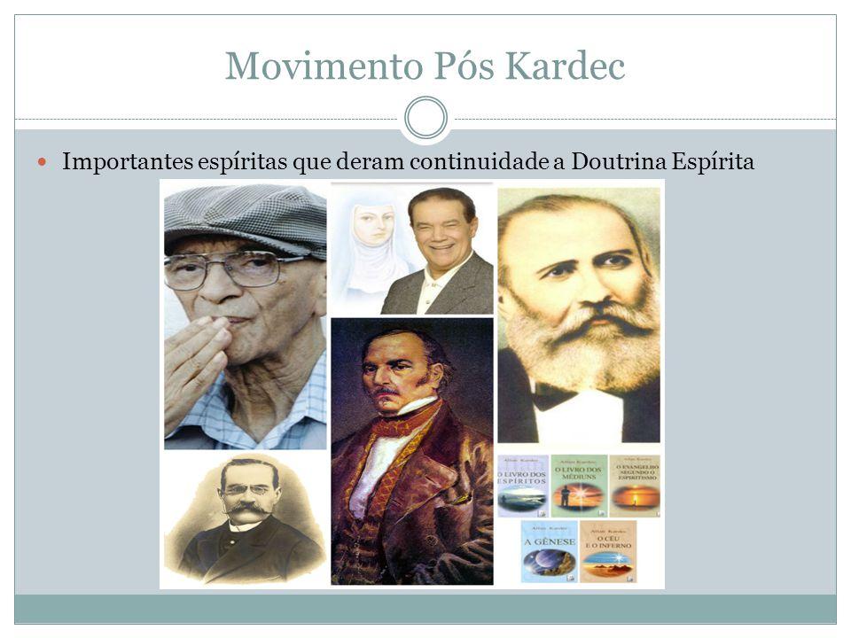 Movimento Pós Kardec Importantes espíritas que deram continuidade a Doutrina Espírita