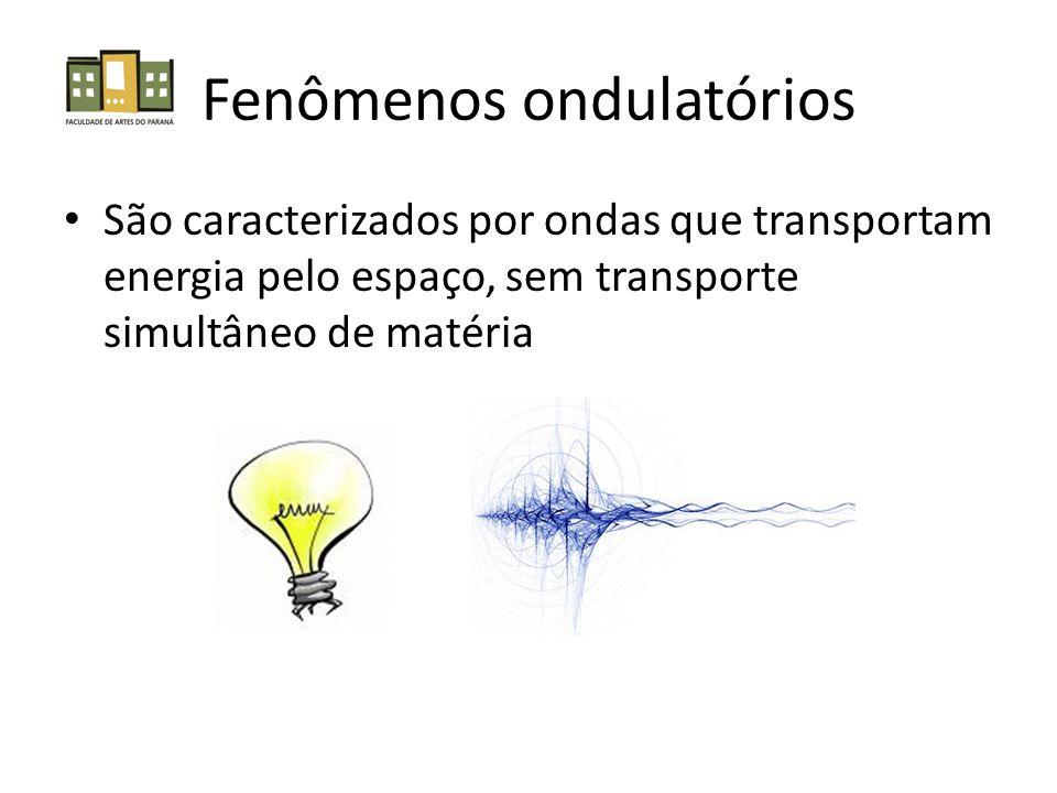 Fenômenos ondulatórios São caracterizados por ondas que transportam energia pelo espaço, sem transporte simultâneo de matéria