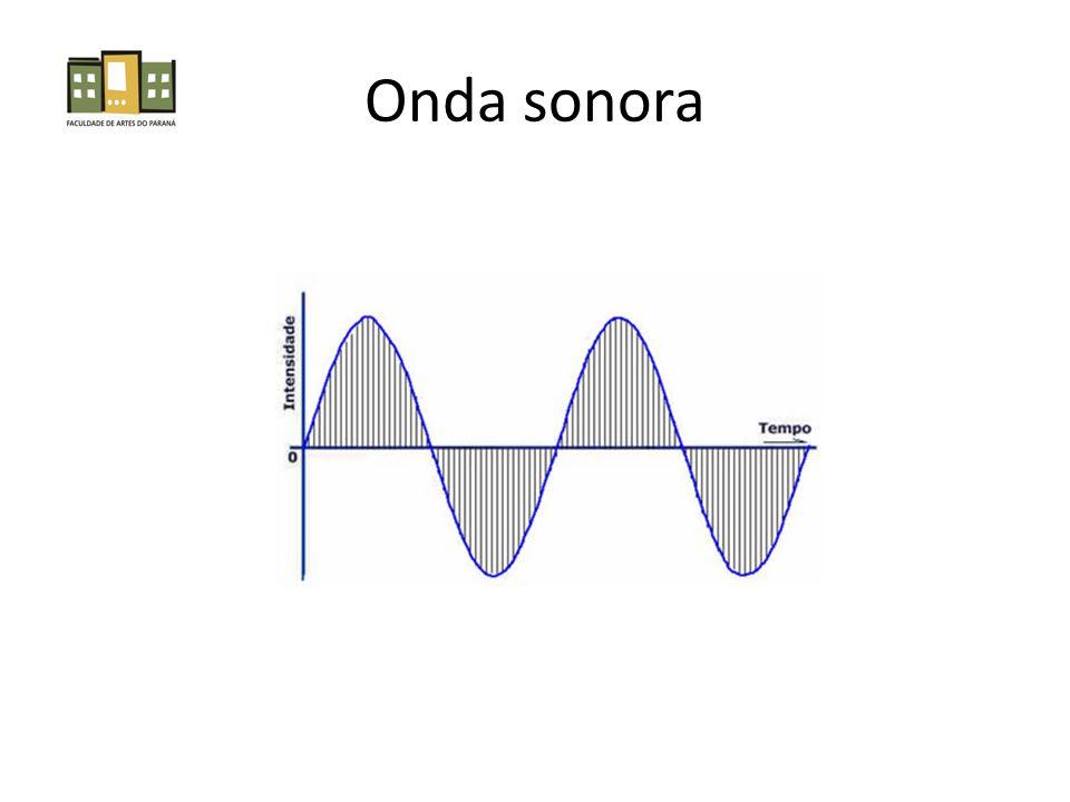 Propagação do som Produção alternada de regiões de alta densidade e baixa densidade A força é aliviada e as partículas do ar retornam à posição de equilíbrio