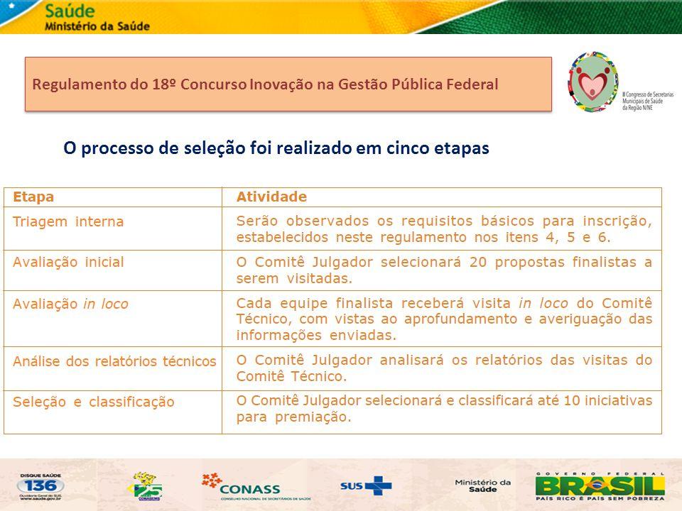 Regulamento do 18º Concurso Inovação na Gestão Pública Federal O processo de seleção foi realizado em cinco etapas