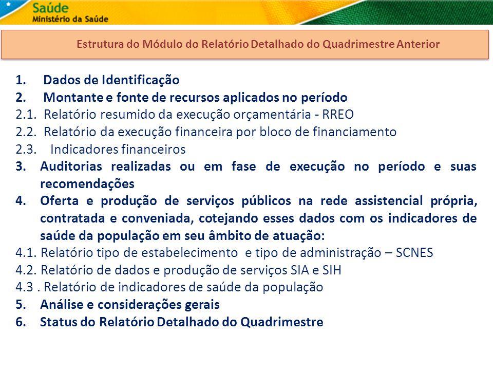 1.Dados de Identificação 2.Montante e fonte de recursos aplicados no período 2.1. Relatório resumido da execução orçamentária - RREO 2.2. Relatório da