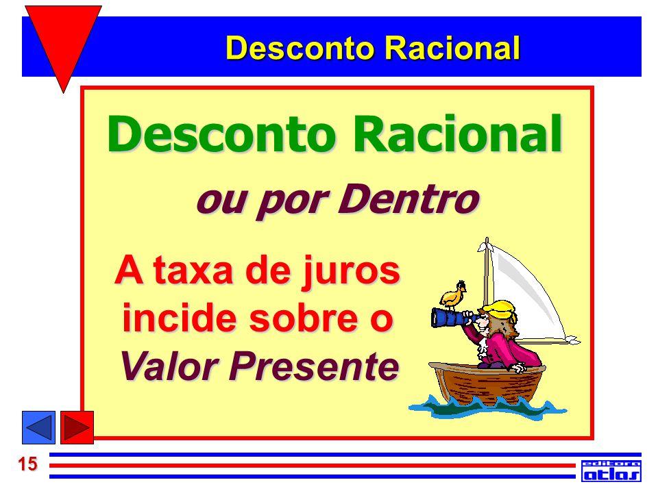 15 Desconto Racional A taxa de juros incide sobre o Valor Presente ou por Dentro Desconto Racional