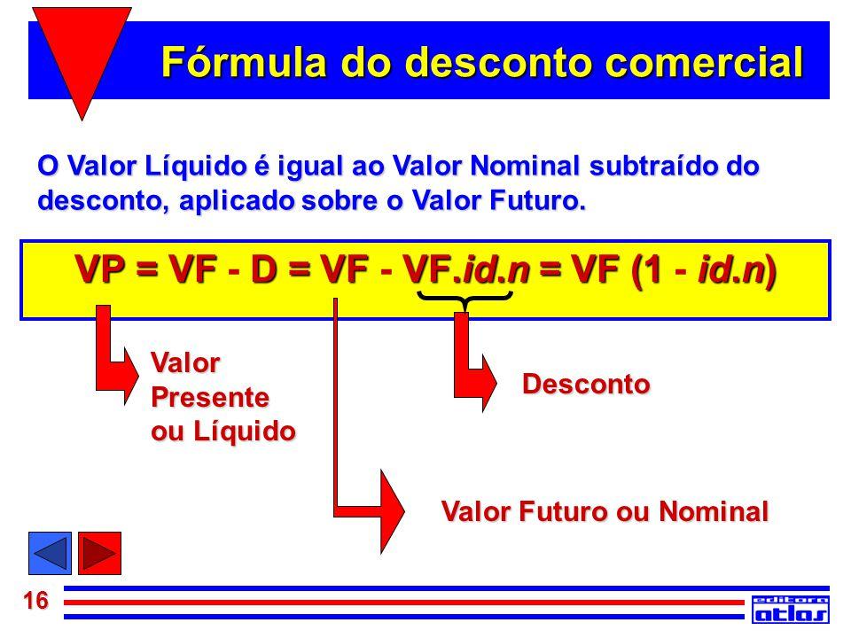 16 Fórmula do desconto comercial VP = VF D = VF VF.id.n = VF (1 id.n) VP = VF - D = VF - VF.id.n = VF (1 - id.n) O Valor Líquido é igual ao Valor Nomi