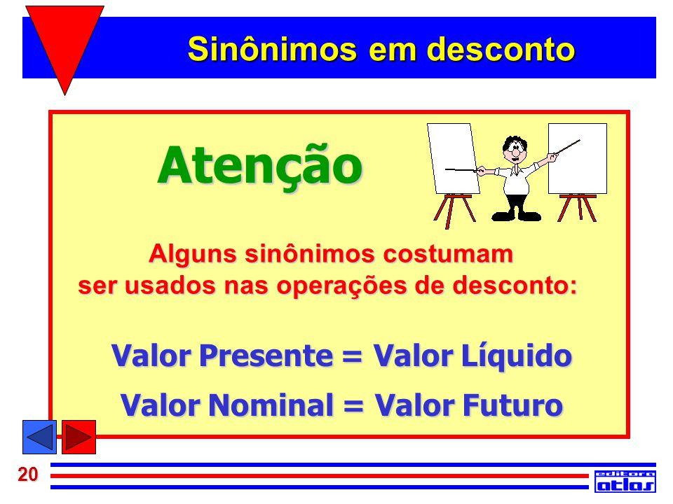 20 Atenção Alguns sinônimos costumam ser usados nas operações de desconto: Valor Presente = Valor Líquido Valor Nominal = Valor Futuro Sinônimos em de