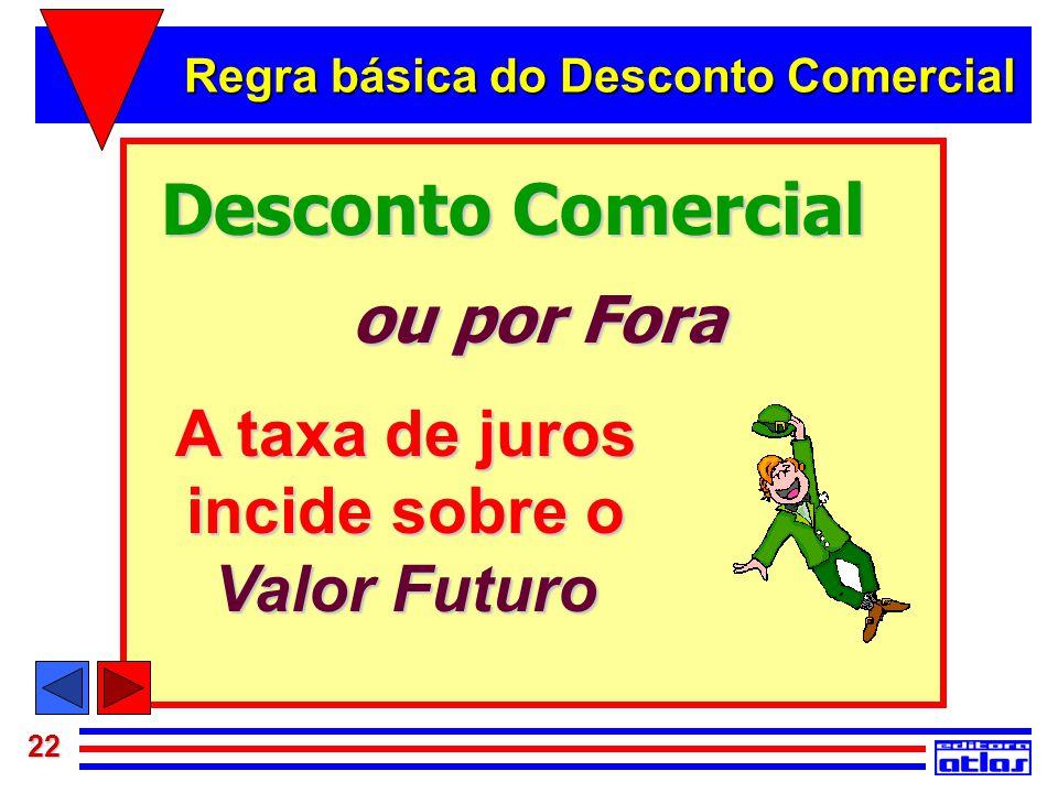22 Desconto Comercial A taxa de juros incide sobre o Valor Futuro ou por Fora Regra básica do Desconto Comercial