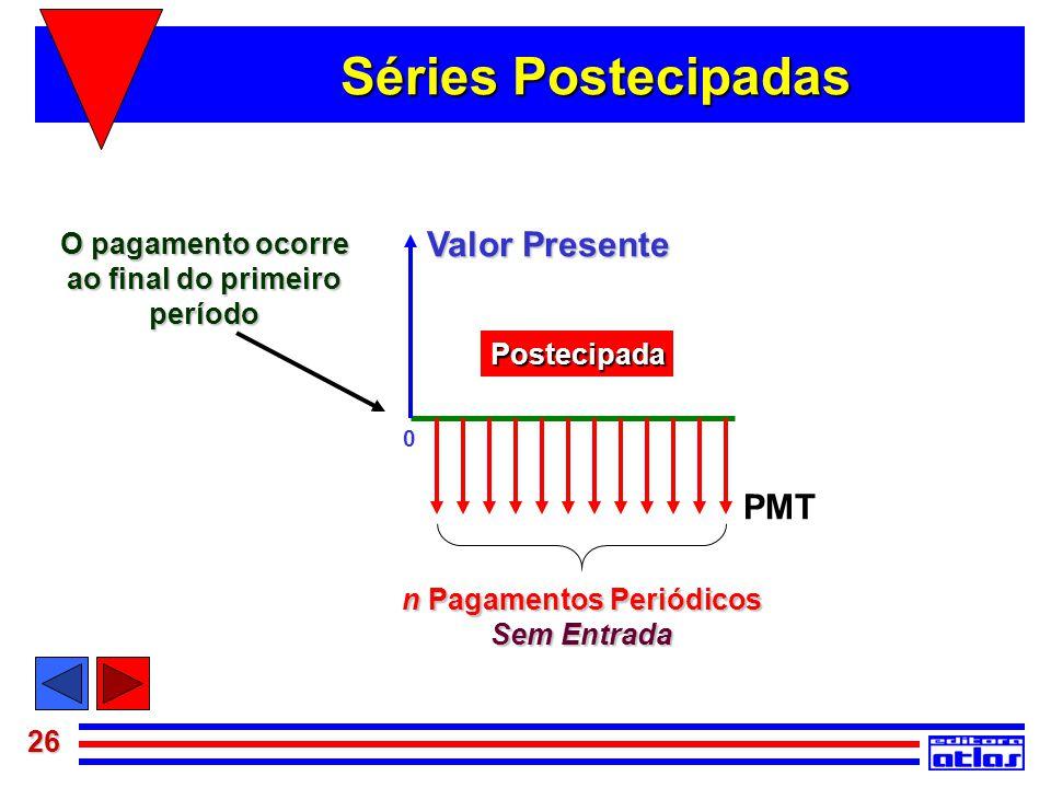 26 Valor Presente n Pagamentos Periódicos Sem Entrada 0 Postecipada Séries Postecipadas PMT O pagamento ocorre ao final do primeiro período