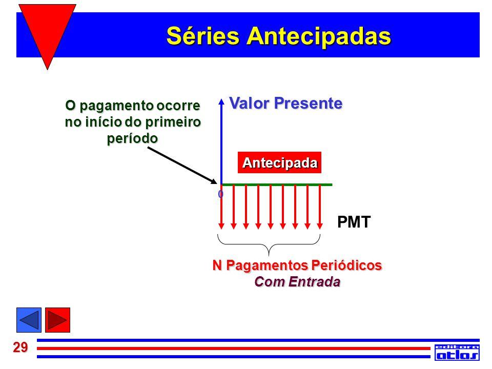 29 Valor Presente N Pagamentos Periódicos Com Entrada 0 Antecipada Séries Antecipadas PMT O pagamento ocorre no início do primeiro período