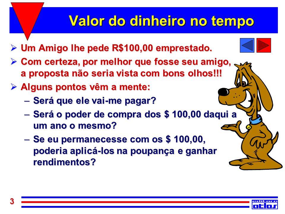3 Valor do dinheiro no tempo  Um Amigo lhe pede R$100,00 emprestado.  Com certeza, por melhor que fosse seu amigo, a proposta não seria vista com bo