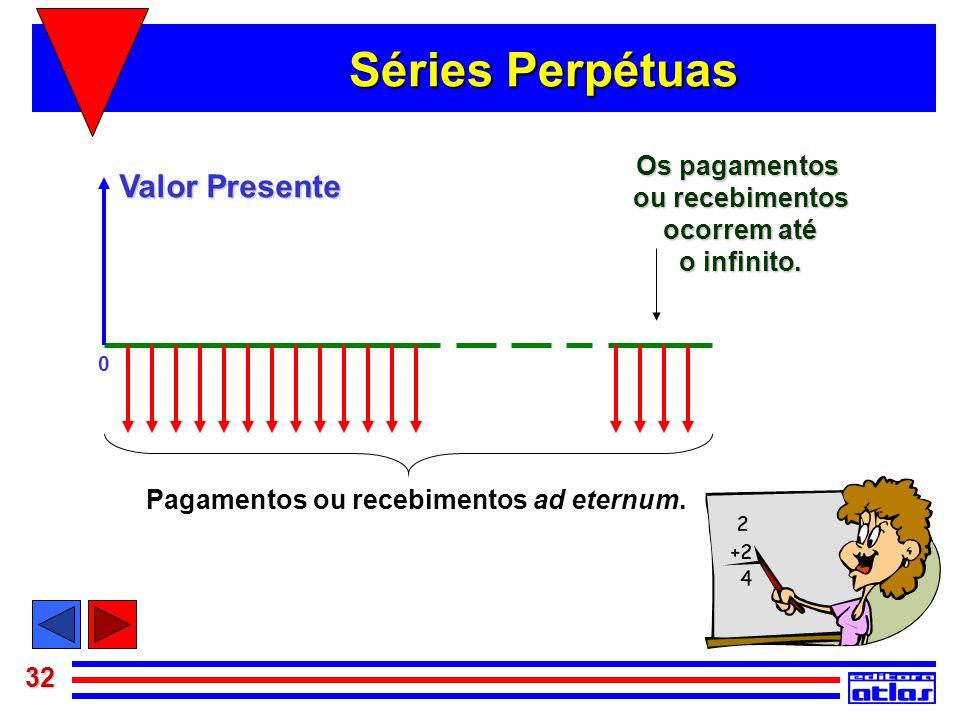 32 Séries Perpétuas Valor Presente 0 Pagamentos ou recebimentos ad eternum. Os pagamentos ou recebimentos ocorrem até o infinito.