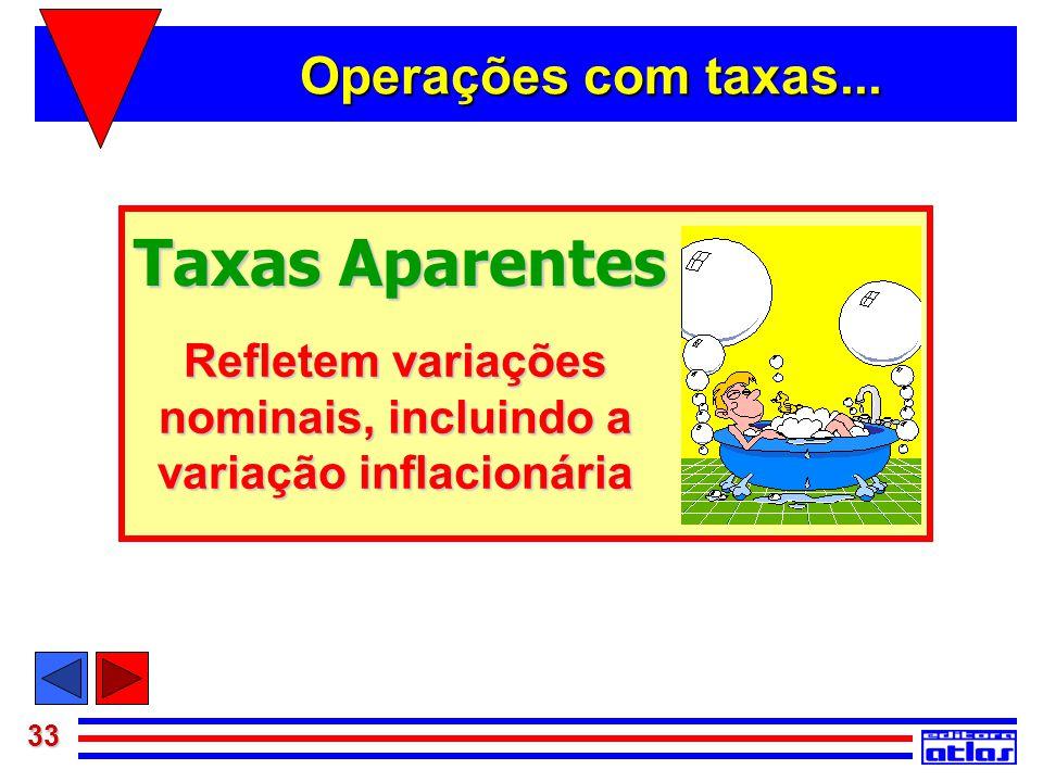 33 Taxas Aparentes Refletem variações nominais, incluindo a variação inflacionária Operações com taxas...
