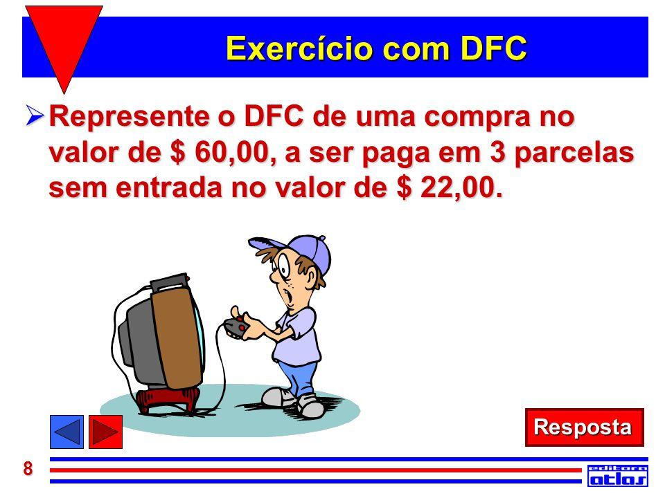 8 Exercício com DFC  Represente o DFC de uma compra no valor de $ 60,00, a ser paga em 3 parcelas sem entrada no valor de $ 22,00. Resposta