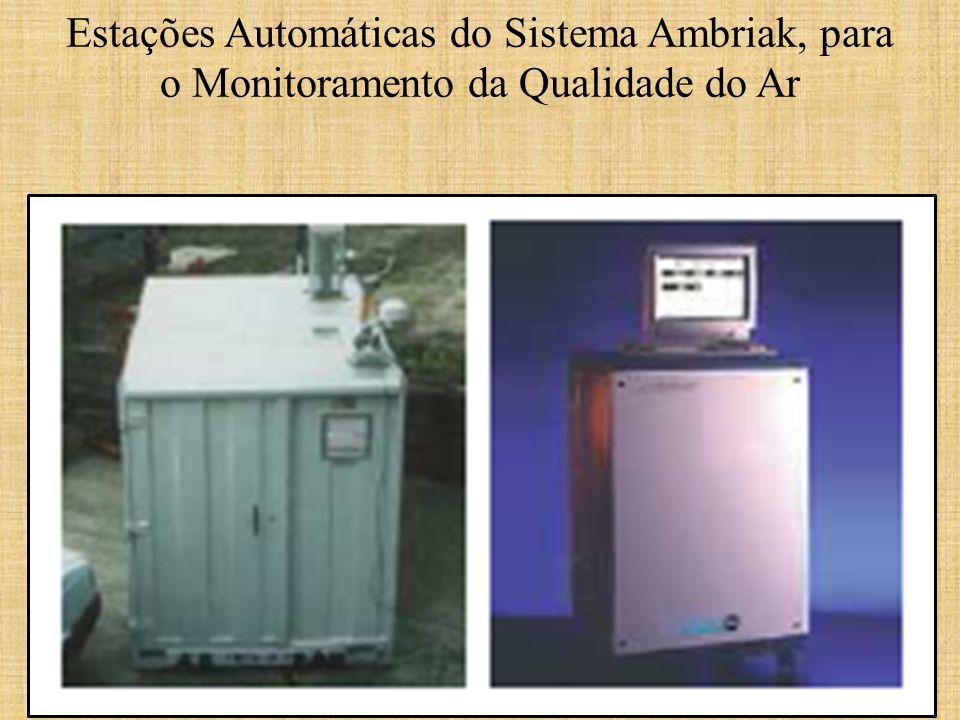 Estações Automáticas do Sistema Ambriak, para o Monitoramento da Qualidade do Ar