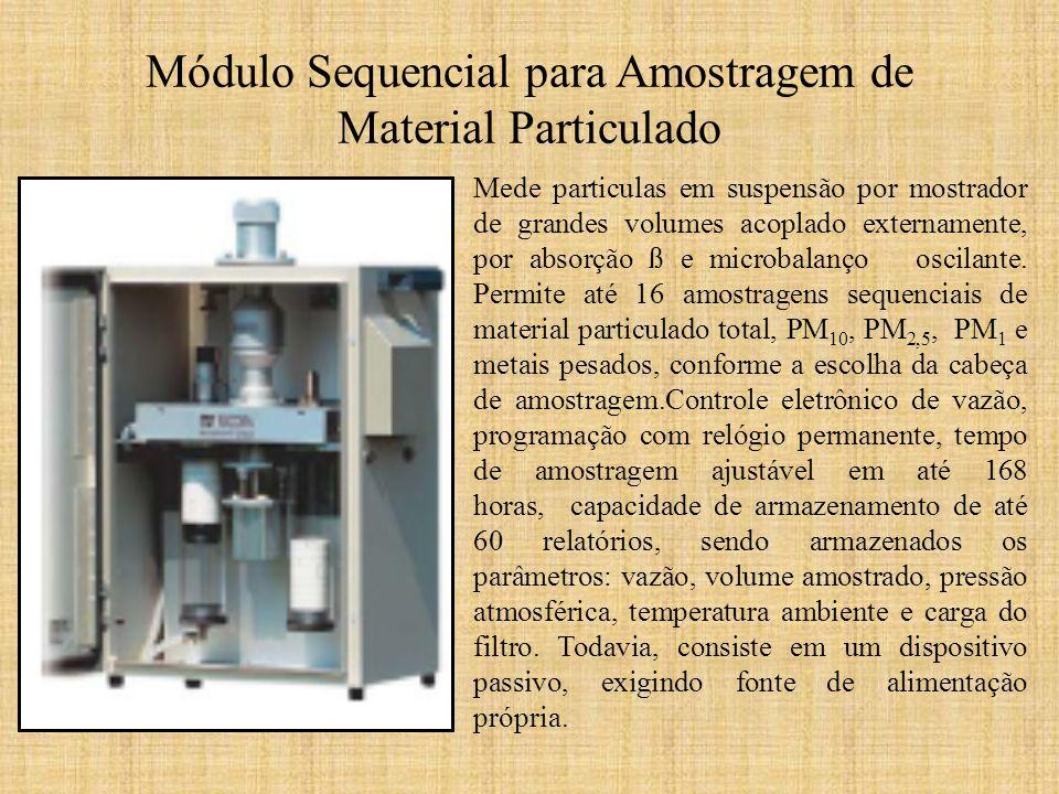 Módulo Sequencial para Amostragem de Material Particulado Mede particulas em suspensão por mostrador de grandes volumes acoplado externamente, por absorção ß e microbalanço oscilante.