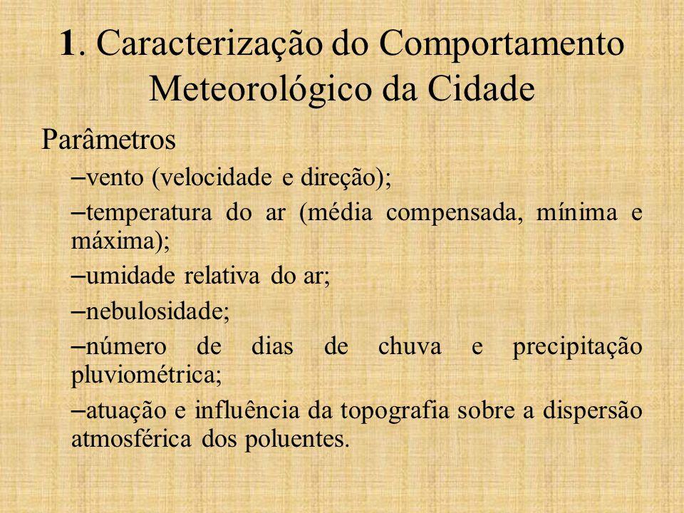 1. Caracterização do Comportamento Meteorológico da Cidade Parâmetros – vento (velocidade e direção); – temperatura do ar (média compensada, mínima e