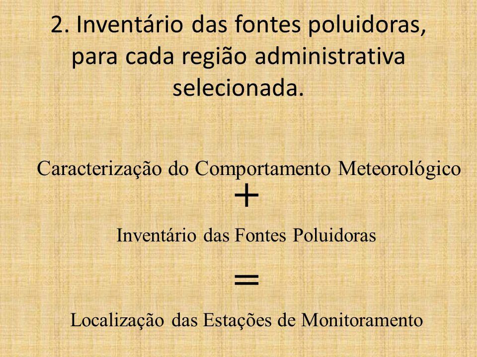 2. Inventário das fontes poluidoras, para cada região administrativa selecionada.