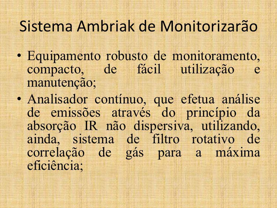 Sistema Ambriak de Monitorizarão Equipamento robusto de monitoramento, compacto, de fácil utilização e manutenção; Analisador contínuo, que efetua análise de emissões através do princípio da absorção IR não dispersiva, utilizando, ainda, sistema de filtro rotativo de correlação de gás para a máxima eficiência;