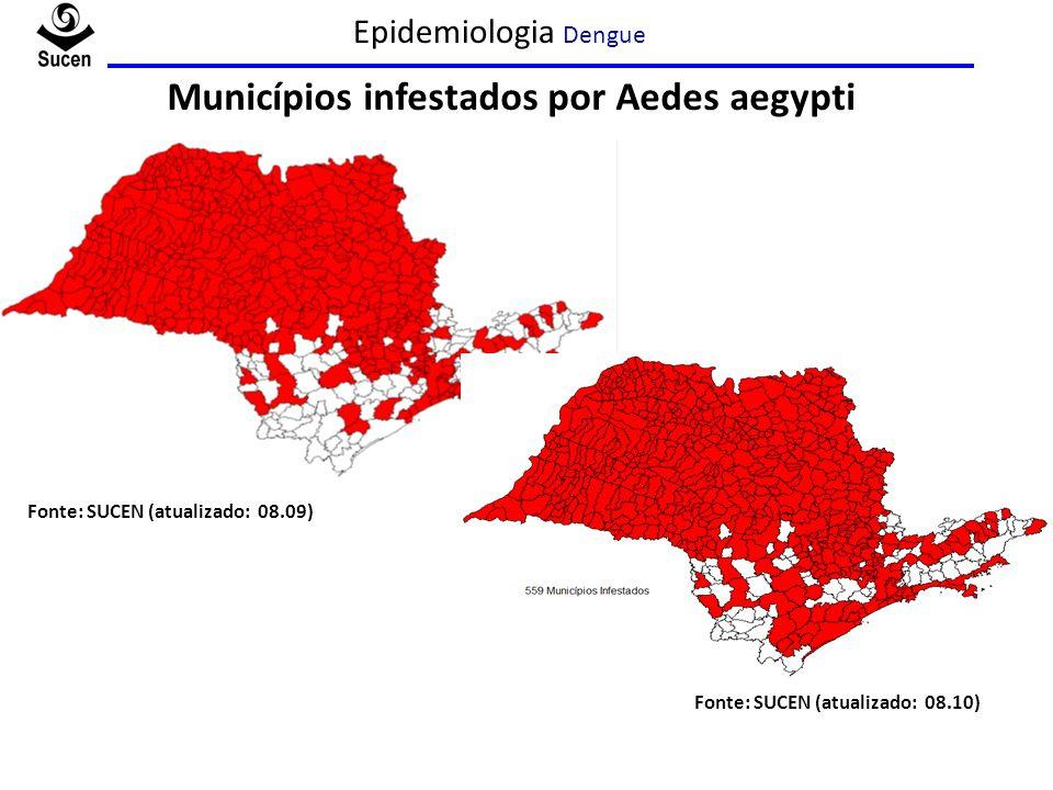 Municípios infestados por Aedes aegypti Fonte: SUCEN (atualizado: 08.09) Epidemiologia Dengue Fonte: SUCEN (atualizado: 08.10)